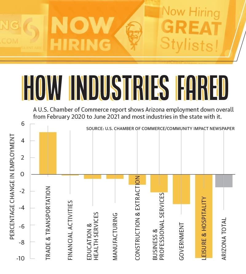 (Source: U.S. Chamber of Commerce/Community Impact Newspaper)