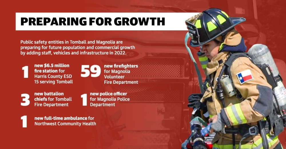 As the Tomball and Magnolia area continues to experience residential growth, local public safety providers have been challenged to plan ahead to meet future needs. These plans include adding staff, upgraded equipment and new stations. (Photo courtesy Tomball Fire Department)