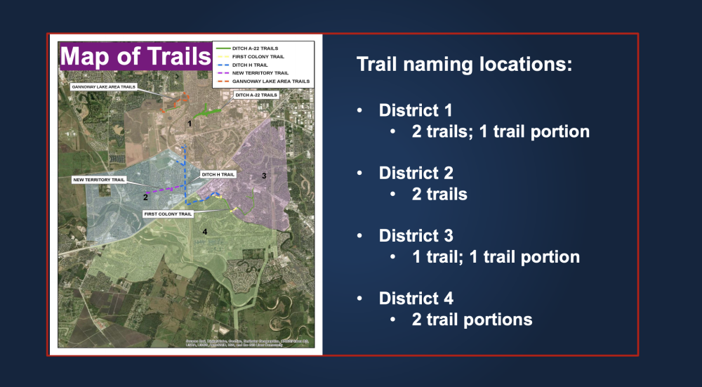 Four soon-to-be constructed trails and one existing trail in the city of Sugar Land will be getting names soon, as the city moves one step closer to a major expansion of its trail network.